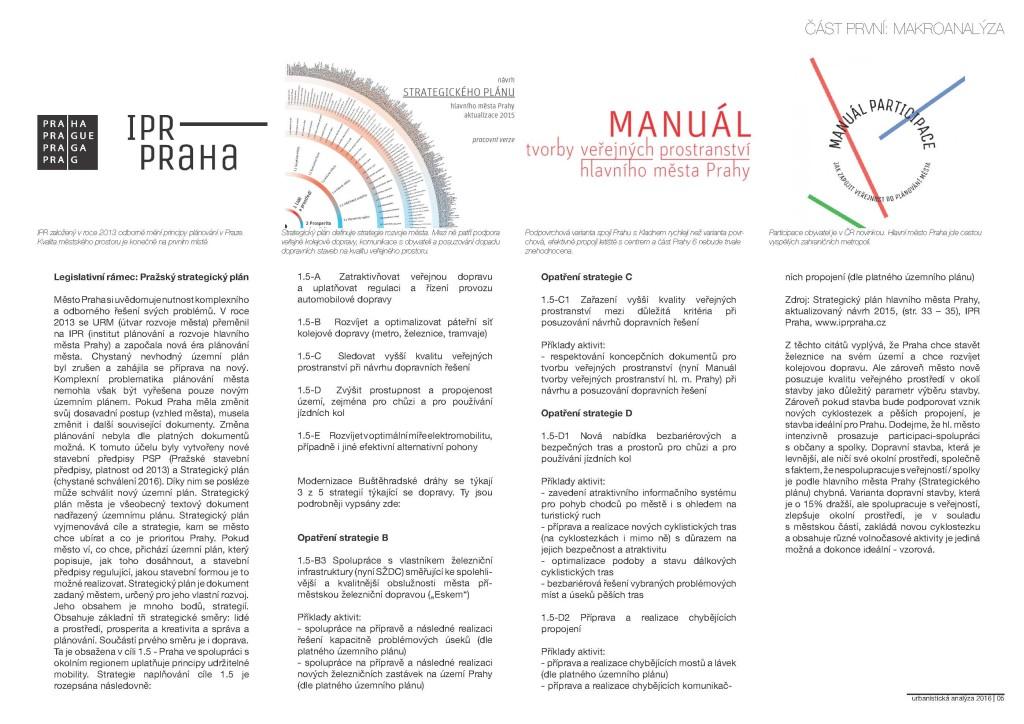 Pražský strategický plán, IPR,
